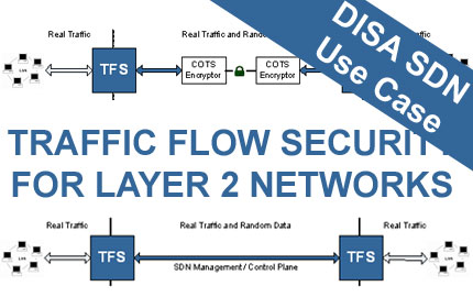 Traffic Flow Security