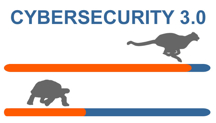 Speed of Cybersecurity